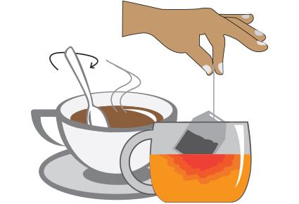 Ar arbata turi įtakos geležies įsisavinimui?