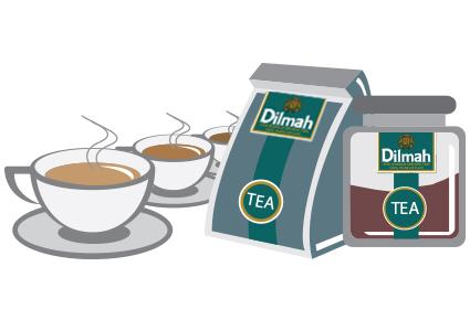 Kiek arbatos puodelių turėčiau išgerti, kad organizmas gautų naudos?