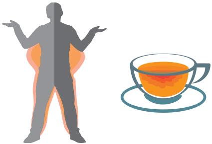 Ar žalioji arbata padeda sulieknėti?